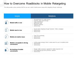 How To Overcome Roadblocks In Mobile Retargeting Twitter Campaigns Ppt Icons