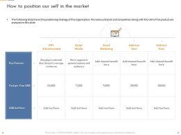 How To Position Our Self In The Market General Masses Ppt Powerpoint Presentation Rules