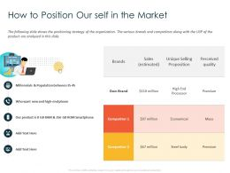 How To Position Our Self In The Market Smartphone Ppt Powerpoint Presentation Model Graphics Tutorials