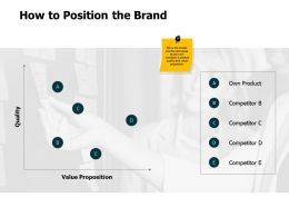 How To Position The Brand Ppt Powerpoint Presentation Icon Format