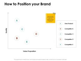 How To Position Your Brand Ppt Powerpoint Presentation Slides Example