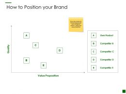 How To Position Your Brand Quality Ppt Powerpoint Presentation Inspiration Clipart