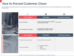 How To Prevent Customer Churn Measures Ppt Powerpoint Presentation Inspiration Shapes