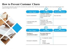 How To Prevent Customer Churn Tele Ppt Powerpoint Presentation Icon Introduction