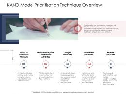 How To Prioritize Kano Model Prioritization Technique Overview Attributes Ppts Graphics