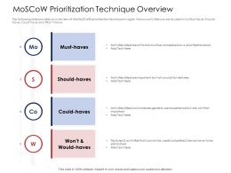 How To Prioritize Moscow Prioritization Technique Overview Features Ppt Example 2015