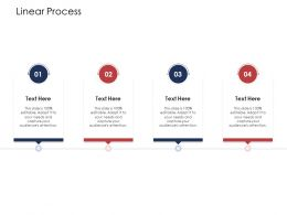 How To Prioritize Project Activities Linear Process Editable Capture Ppt Model