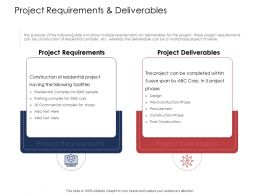 How To Prioritize Project Requirements And Deliverables Construction Phase Ppt Guidelines