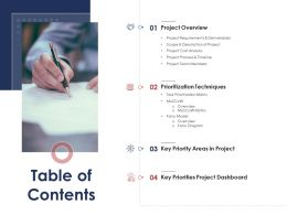 How To Prioritize Project Table Of Contents Requirements And Deliverables Ppt Introduction