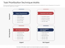How To Prioritize Task Prioritization Technique Matrix Electrical Fixtures Ppt Influencers