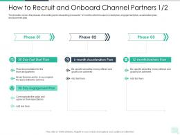 How To Recruit And Onboard Channel Partners Achieved Reseller Enablement Strategy Ppt Diagrams