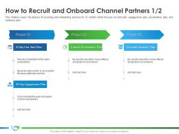 How To Recruit And Onboard Channel Partners Business Plan S38 Ppt Outline Images