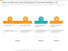How To Recruit And Onboard Channel Partners Plan Partner Relationship Management Prm Tool Ppt Slide