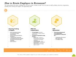 How To Retain Employees In Restaurant Staff Ppt Powerpoint Presentation Layouts Example File