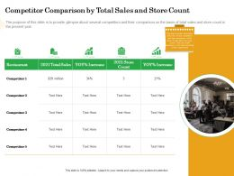 How To Setup Burger Restaurant Business Competitor Comparison By Total Sales And Store Count Ppt Layouts