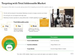 How To Setup Burger Restaurant Business Targeting With Total Addressable Market Ppt Powerpoint Grid
