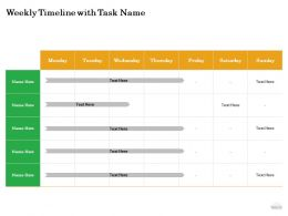 How To Setup Burger Restaurant Business Weekly Timeline With Task Name Ppt Powerpoint File Skills