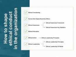 How To Shape Ethical Conduct In The Organization Ethical Functioning Ppt Powerpoint Presentation File Vector