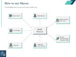 How To Use Maven Source Code Ppt Powerpoint Presentation Visual Aids Summary