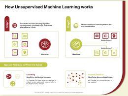 How Unsupervised Machine Learning Works Identifies Ppt Powerpoint Presentation Gallery Ideas