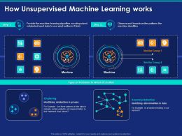 How Unsupervised Machine Learning Works Ppt Powerpoint Presentation Deck