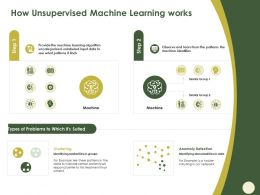 How Unsupervised Machine Learning Works Similar Ppt Powerpoint Presentation File Rules
