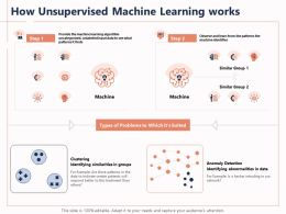 How Unsupervised Machine Learning Works Similarities Others Powerpoint Presentation Topics