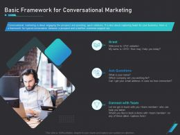 How Use Bots Your Business Marketing Basic Framework For Conversational Marketing Ppt Styles