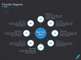 How Use Bots Your Business Marketing Circular Diagram Ppt Powerpoint Presentation Portfolio
