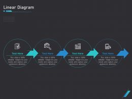 How Use Bots Your Business Marketing Linear Diagram Ppt Powerpoint Presentation Model Rules