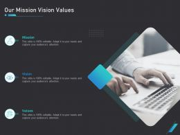 How Use Bots Your Business Marketing Our Mission Vision Values Ppt Powerpoint Presentation Styles