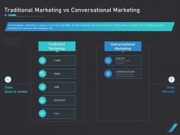 How Use Bots Your Business Marketing Traditional Marketing Vs Conversational Marketing Ppt Tips