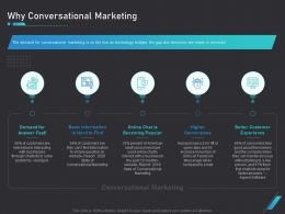 How Use Bots Your Business Marketing Why Conversational Marketing Ppt Powerpoint File Template