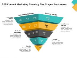 How Visually Map Content Strategy Brand B2B Content Marketing Showing Five Stages Awareness Ppt Slide