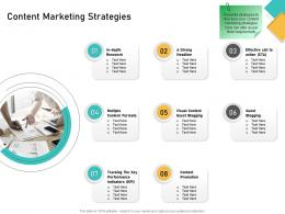 How Visually Map Content Strategy Brand Content Marketing Strategies Ppt Powerpoint Download