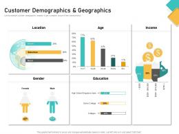 How Visually Map Content Strategy Brand Customer Demographics And Geographics Ppt File Graphics