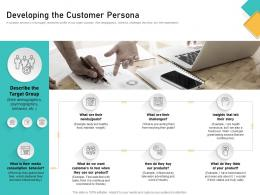 How Visually Map Content Strategy Brand Developing The Customer Persona Ppt Maker