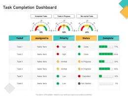 How Visually Map Content Strategy Brand Task Completion Dashboard Ppt Templates