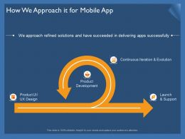 How We Approach It For Mobile App Ppt Powerpoint Presentation Gallery Professional