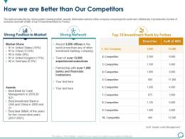 How We Are Better Than Our Competitors General And IPO Deal Ppt Icons