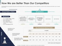 How We Are Better Than Our Competitors Pitchbook Ppt Graphics