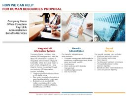 How We Can Help For Human Resources Proposal Ppt Powerpoint Presentation Pictures