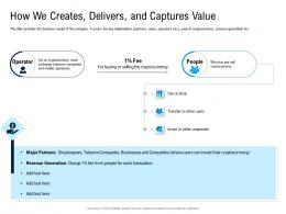 How We Creates Delivers And Captures Value Pitch Deck For Cryptocurrency Funding Ppt Professional