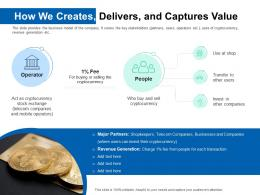 How We Creates Delivers And Captures Value Pitch Deck For ICO Funding Ppt Clipart
