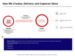 How We Creates Delivers And Captures Value Ppt Powerpoint Presentation File Slide