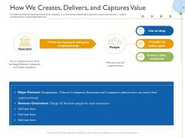 How We Creates Delivers And Captures Value Raise Funds Initial Currency Offering Ppt Grid