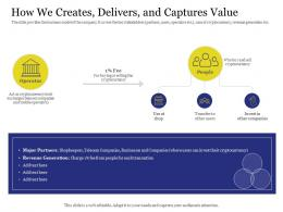How We Creates Delivers And Captures Value Stock Users Ppt Summary Background