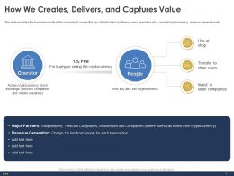 How We Creates Delivers And Captures Value Telecom Ppt Powerpoint Slides Designs