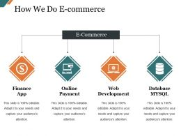 How We Do Ecommerce Presentation Visuals