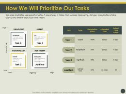 How We Will Prioritize Our Tasks Impact Ppt Powerpoint Presentation Professional Objects